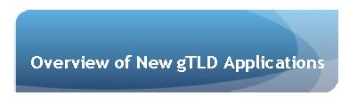 New gTLD Summary
